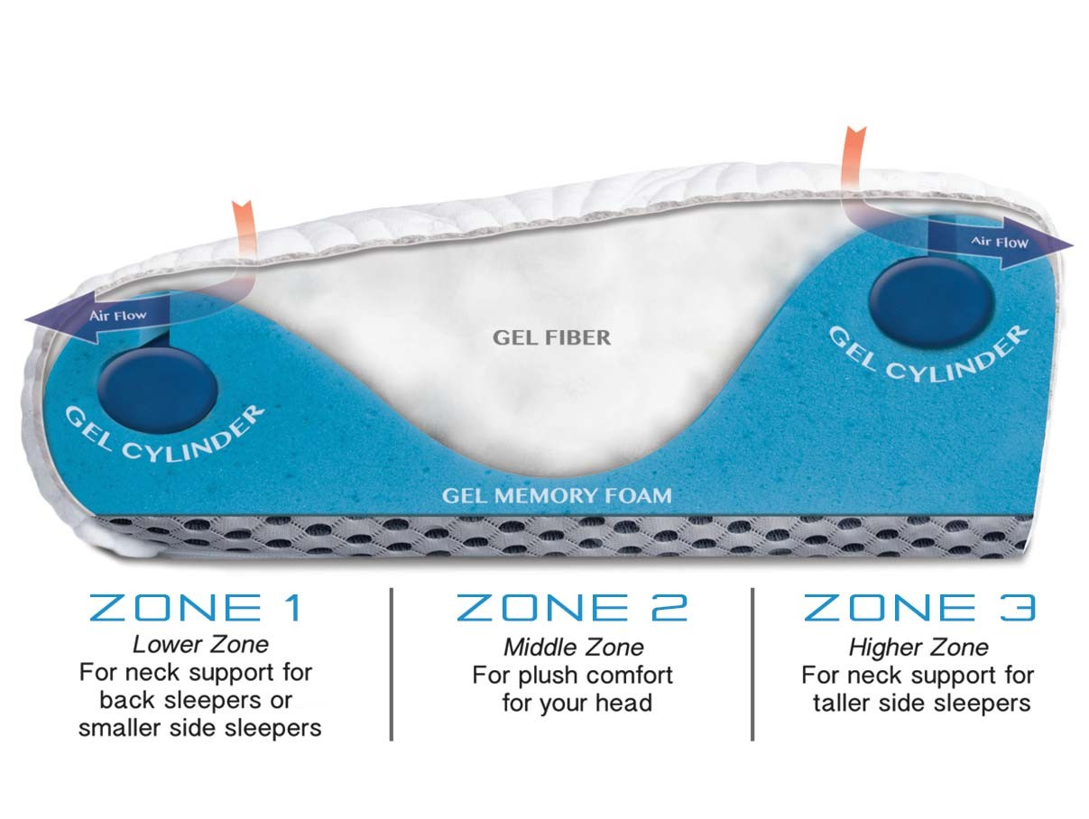 izone pillow features and benefits
